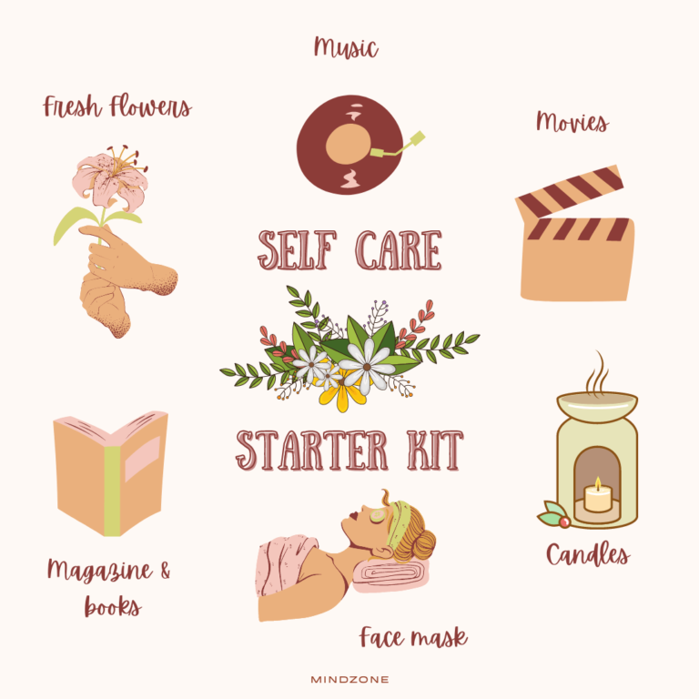 Self-Care Practices Resources